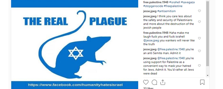 "Facebook post with a picture of blue rat with a Jewish star over it and blue lines at the top and bottom to resemble the Israeli flag, with the words ""The Real Plague"""