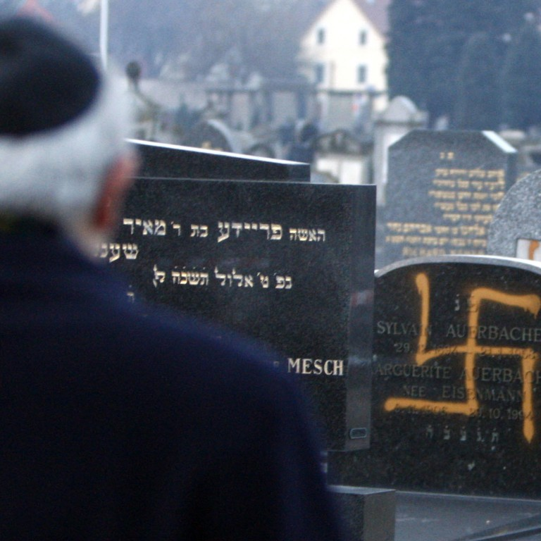 Understanding Trends in Anti-Semitism