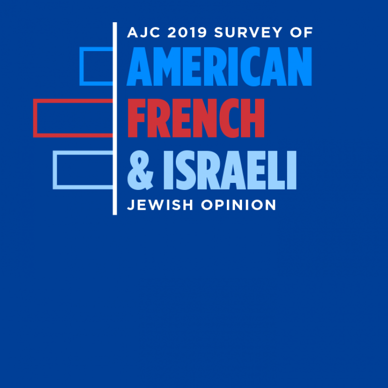 Graphic displaying AJC 2019 Survey of American, French, and Israeli Jewish Opinion